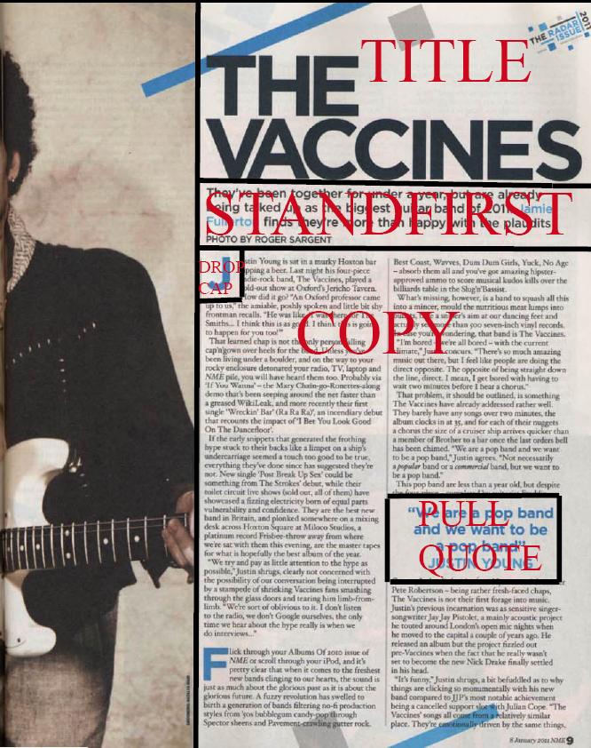 Magazine Article Layout   jamietivendale